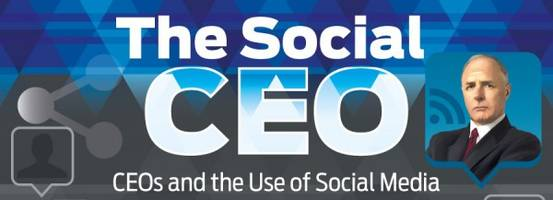 How CEOs are failing to exploit social media